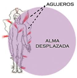 ALMA-SER-AGUJEROS